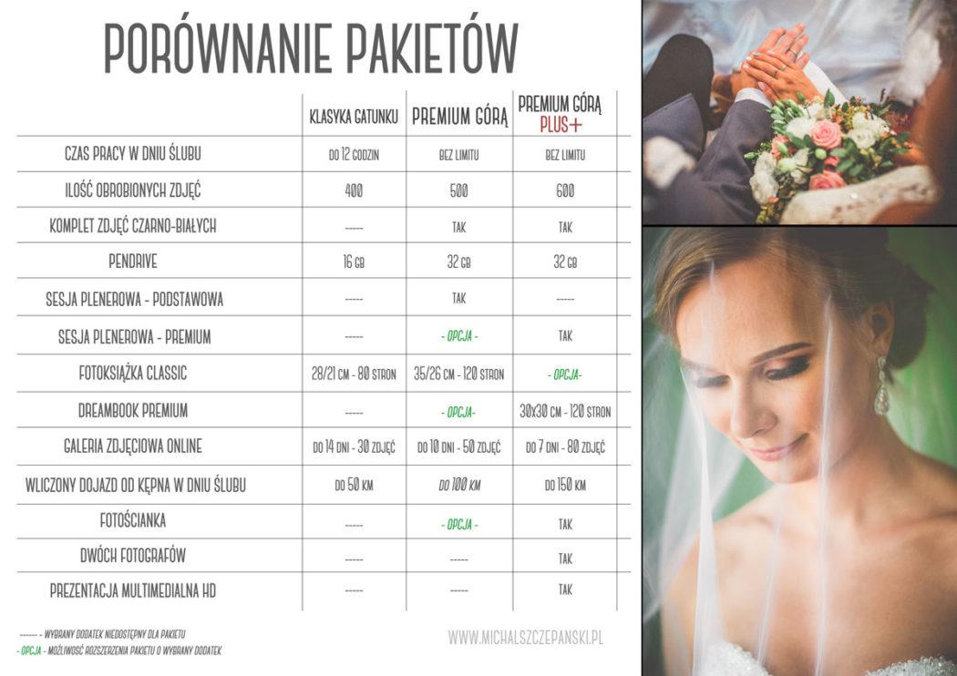 Oferta fotografii ślubnej porównanie pakietów